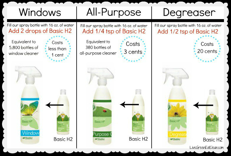 Basic_H2_Costs_Bottles